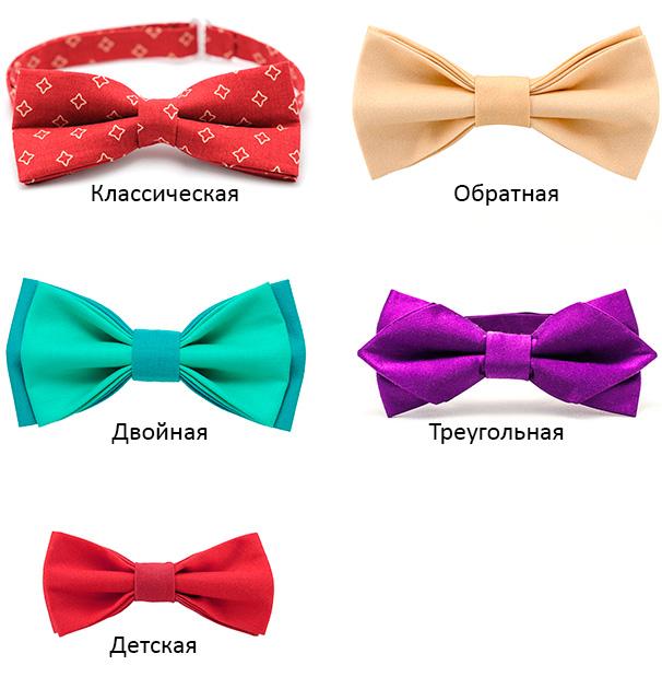 Формы галстуков-бабочек